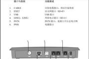 上广电VoCM语音电缆调制解调器说明书