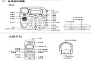 TCL电话机HWCD868(25)TSDL(25D)说明书