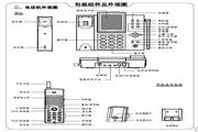 TCL电话机HWCD868(39S)TSDL(V3.0)说明书
