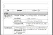 富士通笔记本S7020型使用说明书