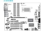 友通LANPARTY UT NF590 SLI-M2R/G主板简体中文版说明书