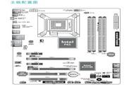 友通LANPARTY DK P45-T2RS主板简体中文版说明书