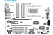 友通LANPARTY UT CFX3200-DR/G主板简体中文版说明书