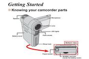 爱普泰克MZ-DV数码摄像机使用说明书