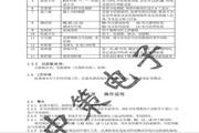中策DF2773 系列电感测试分选仪说明书