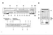 雅马哈CDX-710英文说明书