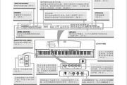 雅马哈CLP-130/CLP-120英文说明书