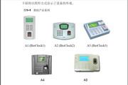 泽宇X628指纹考勤机操作手册说明书