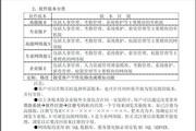 中芯科技K523高级版考勤软件说明书