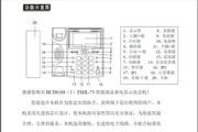 侨兴HCD8188(1)TSDL-73智能液晶来电显示电话机说明书