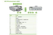 惠普HP Photosmart D7268打印机使用说明书