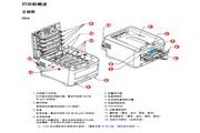 OKI C711dn打印机使用说明书