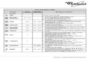 惠而浦 AKZ431/IX内置式电焗炉 英文使用手册
