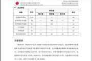华芯XM105A8电熨斗自动控制电路说明书
