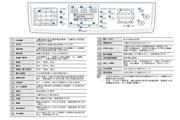 三星CLX-6200多功能打印机使用说明书