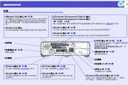 爱普生投影机EMP-81型说明书