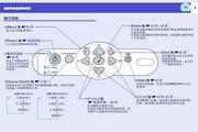 爱普生投影机EMP-62型说明书