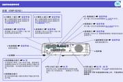 爱普生投影机EMP-82型说明书