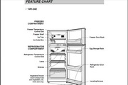 LG GR-282MVF冰箱英文说明书