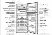 LG GR-482SVF 冰箱英文说明书