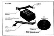 宾得AC Adapter II说明书