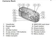 柯达 CX4210数码相机说明书