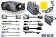 柯达DP1050数码相机说明书