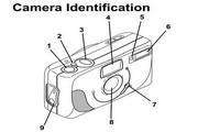 柯达F320数码照相机