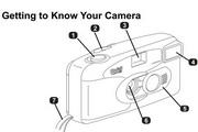 柯达KB20数码照相机
