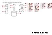 飞利浦 搅拌机HR1362型 说明书