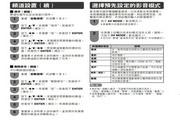 声宝LC-52GE220H型液晶电视机说明书