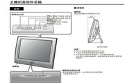 声宝LC-20SH3H型液晶电视机说明书