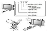 声宝LC-20B5H型液晶电视机说明书