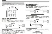 声宝LC-19A35H-WH型液晶电视机说明书