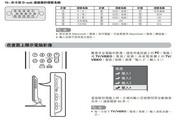 声宝LC-19A35H-BK型液晶电视机说明书