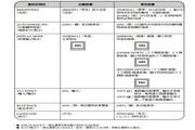 声宝LC-13E1H型液晶电视机说明书
