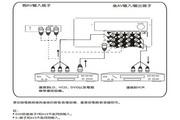 声宝SC-29FAS型电视机说明书