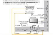 海尔LE32H320液晶彩电使用说明书