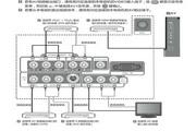 海尔L37R3A液晶彩电使用说明书
