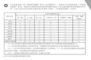 乐华N25V11彩电使用说明书