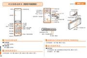 夏普 SH010手机(简易中文) 说明书
