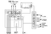 索尼液晶电视KLV-40NX500型说明书