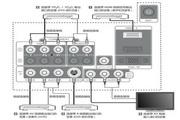 海尔LP42K3液晶彩电使用说明书