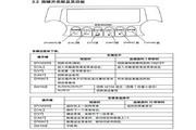 岛津AUX320分析天平操作说明书
