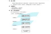 旺德电通WD-2906(2R) MP3数位随身听说明书