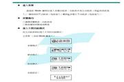 旺德电通WD-2906(1R) MP3数位随身听说明书