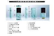 旺德电通WD-8907(2G) MP3数位随身听说明书
