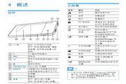 飞利浦SA3MUS16 MP4播放器使用说明书