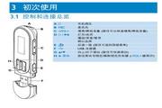 飞利浦SA011102S MP3播放器使用说明书