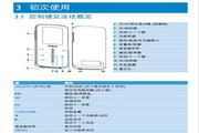 飞利浦SA9324闪存音频视频播放机使用说明书